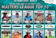 Photo of Pro Mania Top 10 – Week 3 | October 2020